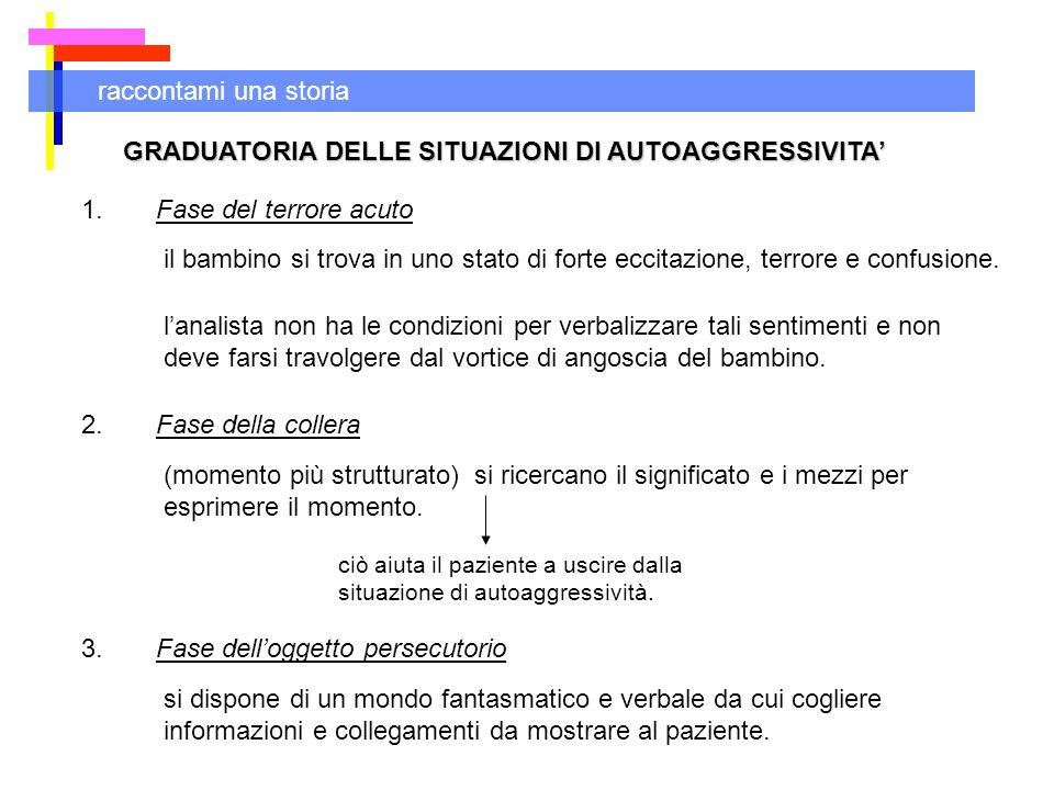 GRADUATORIA DELLE SITUAZIONI DI AUTOAGGRESSIVITA'