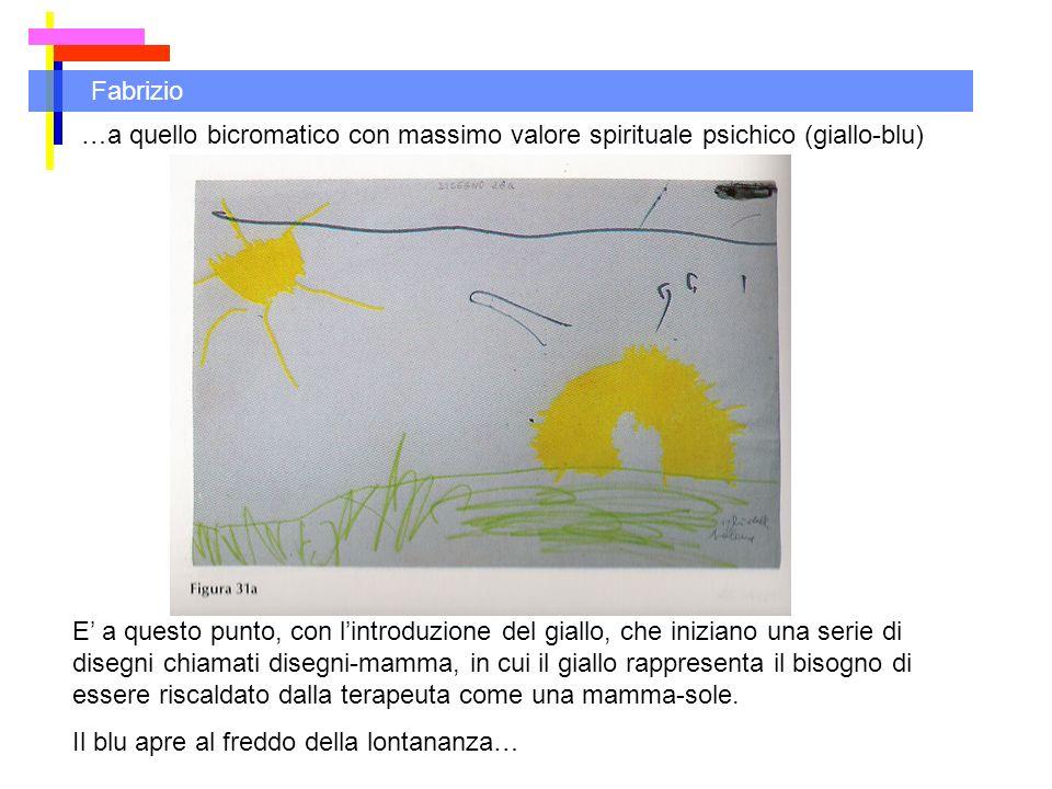 Fabrizio …a quello bicromatico con massimo valore spirituale psichico (giallo-blu)