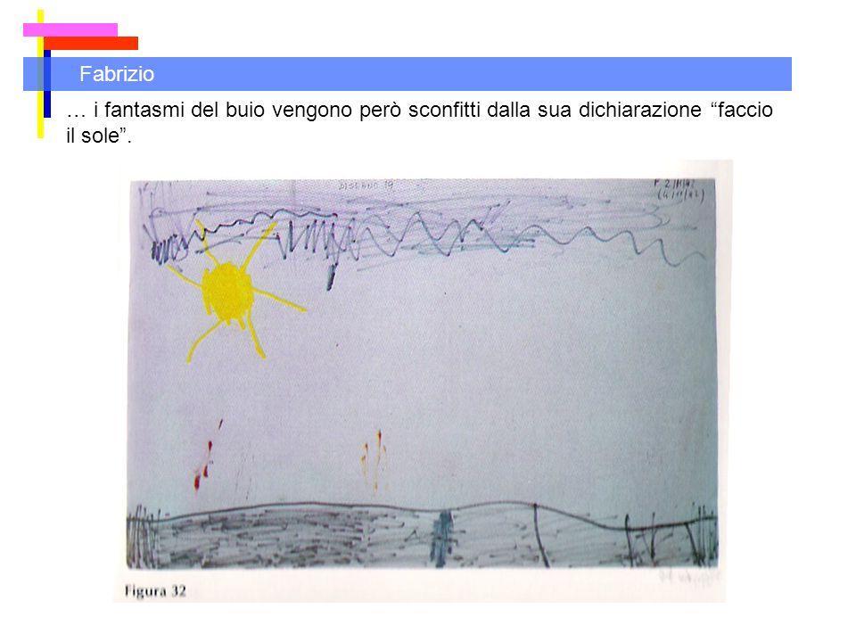 Fabrizio … i fantasmi del buio vengono però sconfitti dalla sua dichiarazione faccio il sole .