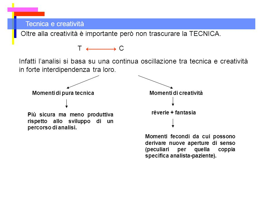Oltre alla creatività è importante però non trascurare la TECNICA.