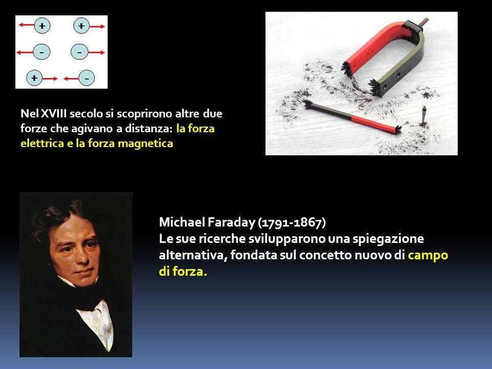 Nel XVIII secolo si scoprirono altre due forze che agivano a distanza: la forza elettrica e la forza magnetica