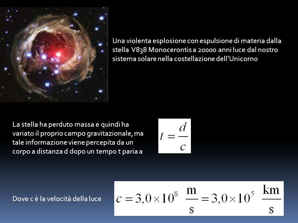 Una violenta esplosione con espulsione di materia dalla stella V838 Monocerontis a 20000 anni luce dal nostro sistema solare nella costellazione dell'Unicorno