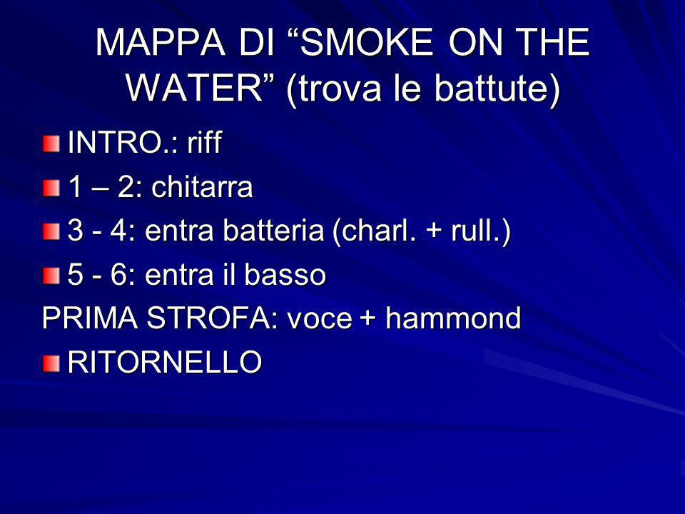 MAPPA DI SMOKE ON THE WATER (trova le battute)