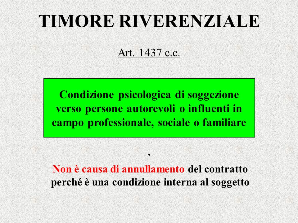 TIMORE RIVERENZIALE Art. 1437 c.c.