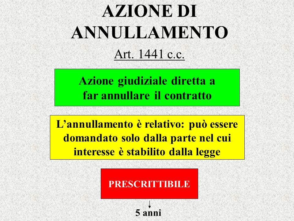 AZIONE DI ANNULLAMENTO