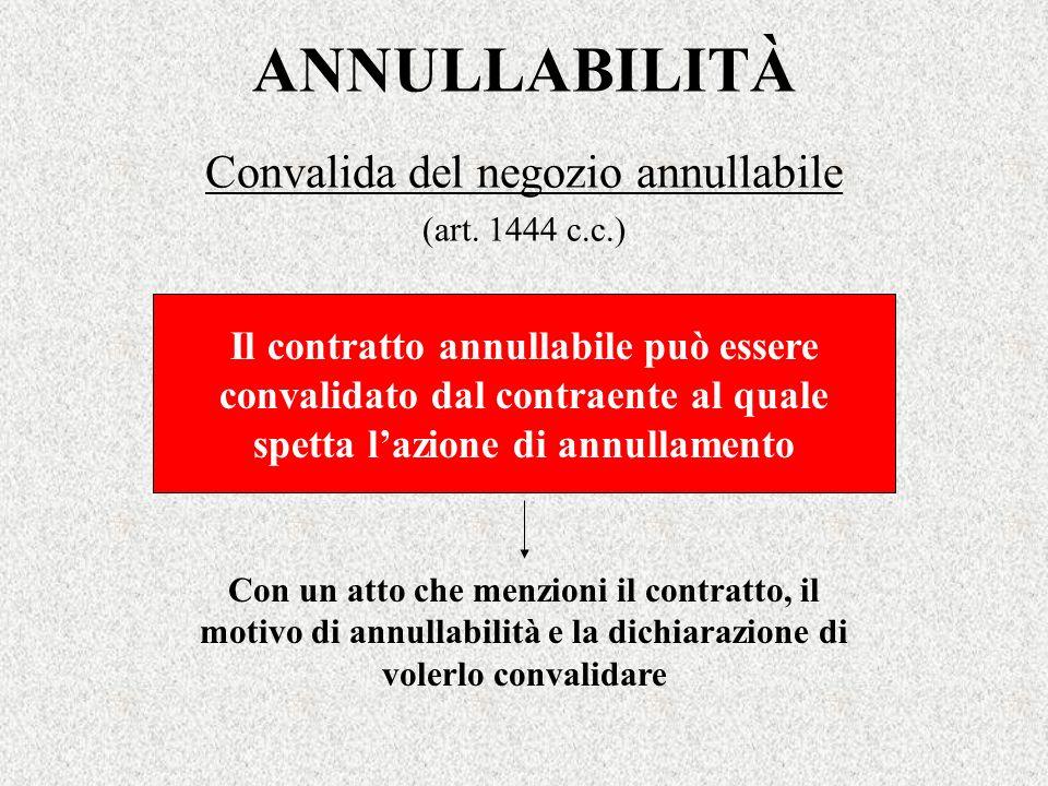 Convalida del negozio annullabile (art. 1444 c.c.)