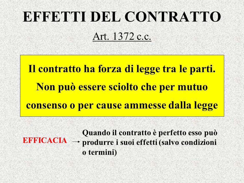 EFFETTI DEL CONTRATTO Art. 1372 c.c.