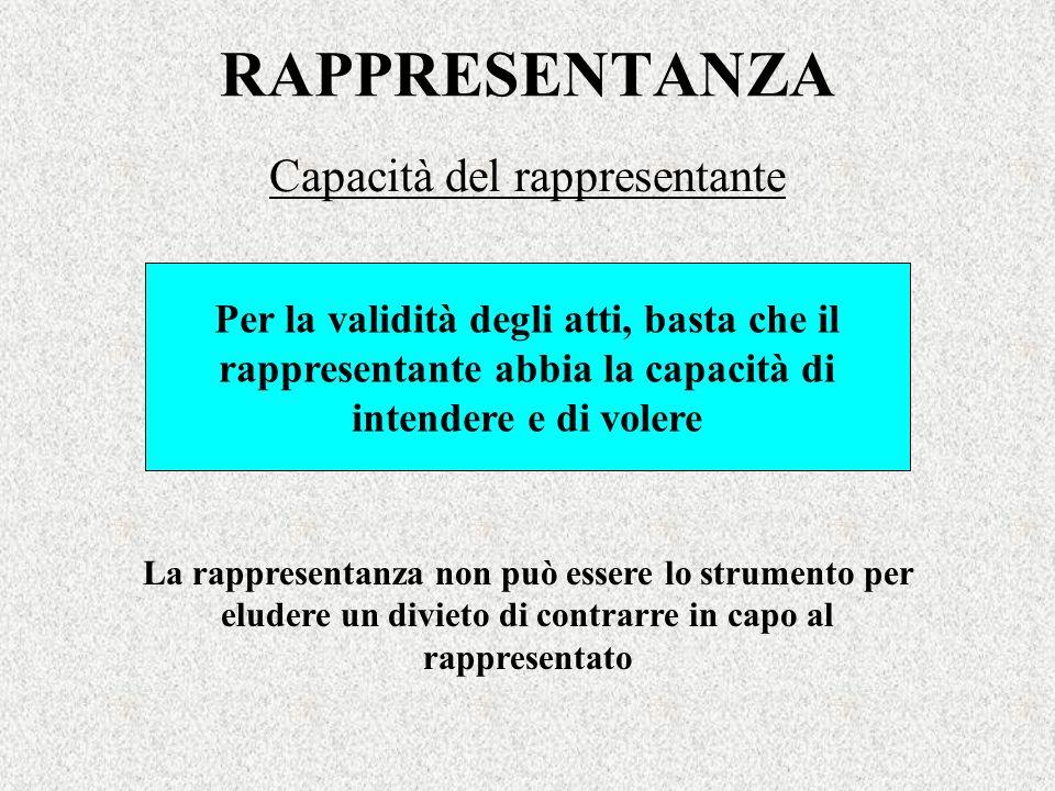 Capacità del rappresentante