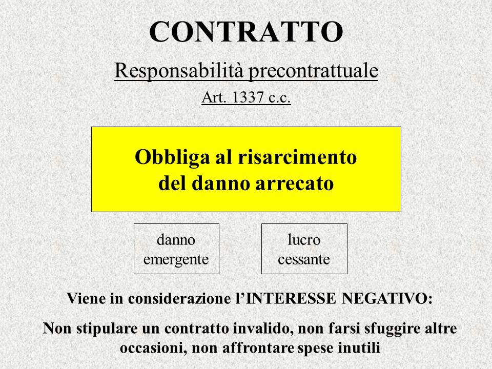 Responsabilità precontrattuale Art. 1337 c.c.