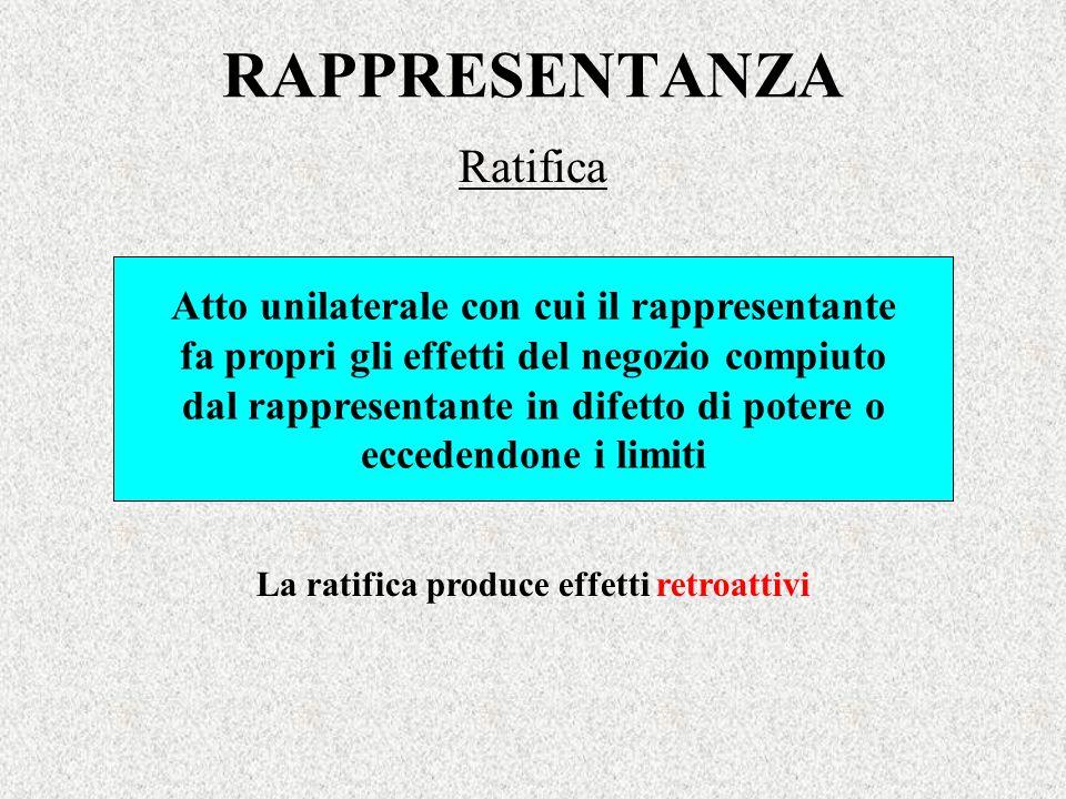 RAPPRESENTANZA Ratifica Atto unilaterale con cui il rappresentante