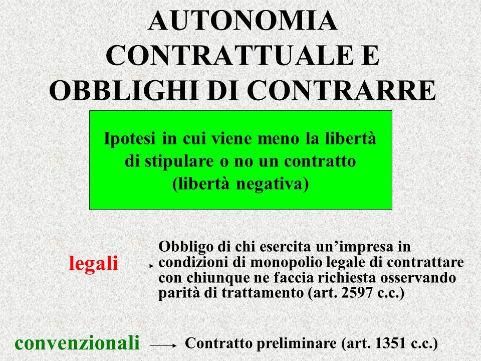 AUTONOMIA CONTRATTUALE E OBBLIGHI DI CONTRARRE