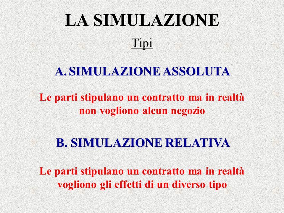 B. SIMULAZIONE RELATIVA
