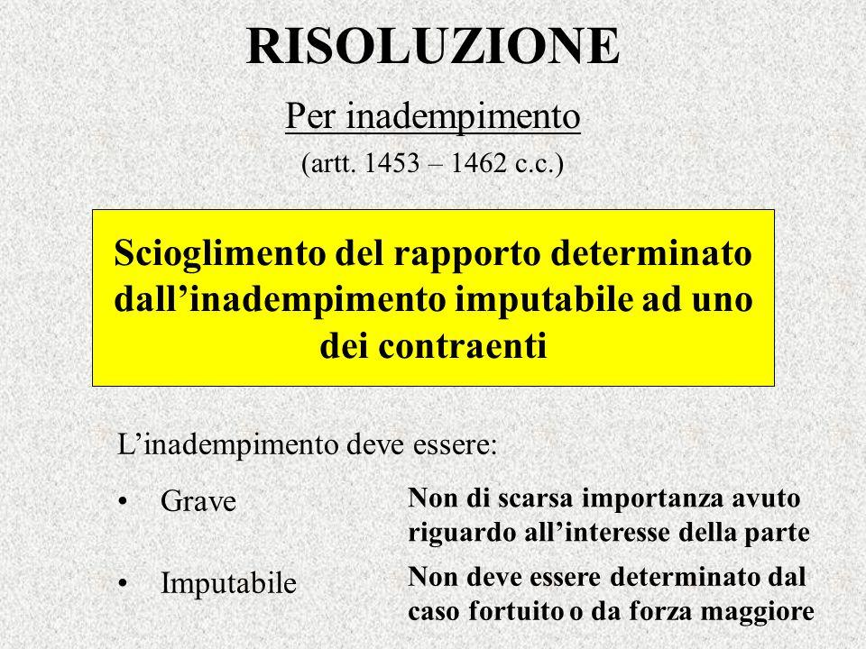 Per inadempimento (artt. 1453 – 1462 c.c.)