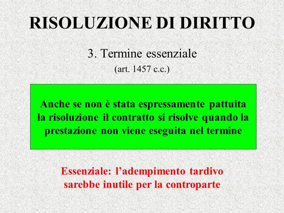 RISOLUZIONE DI DIRITTO