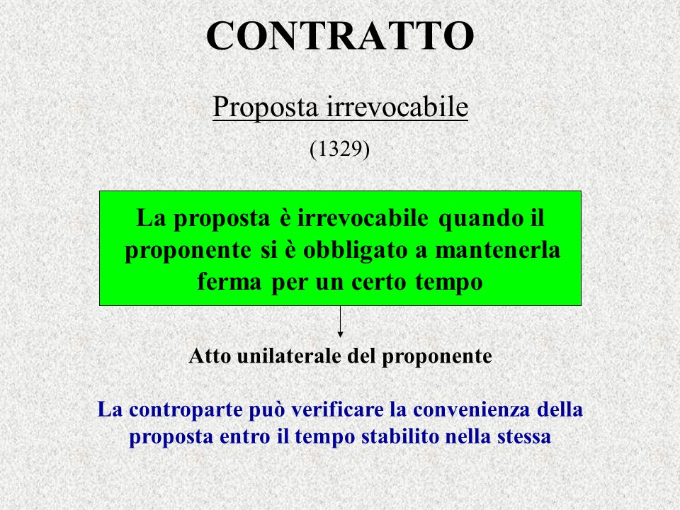 Proposta irrevocabile (1329)