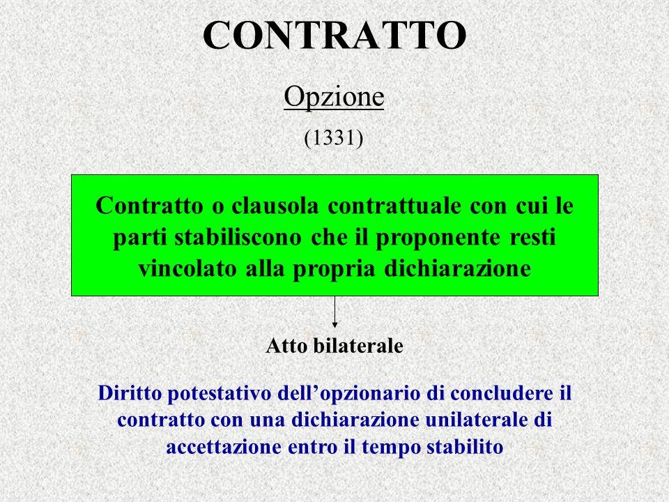 CONTRATTO Opzione Contratto o clausola contrattuale con cui le