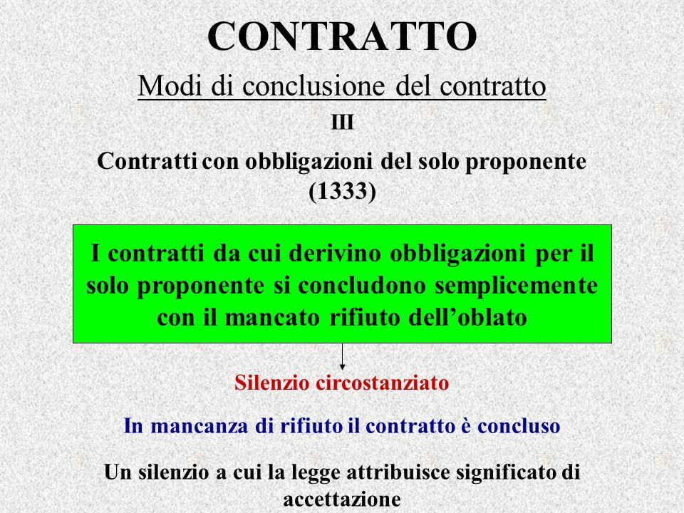 Modi di conclusione del contratto