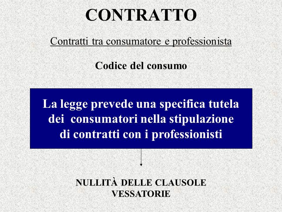 Contratti tra consumatore e professionista