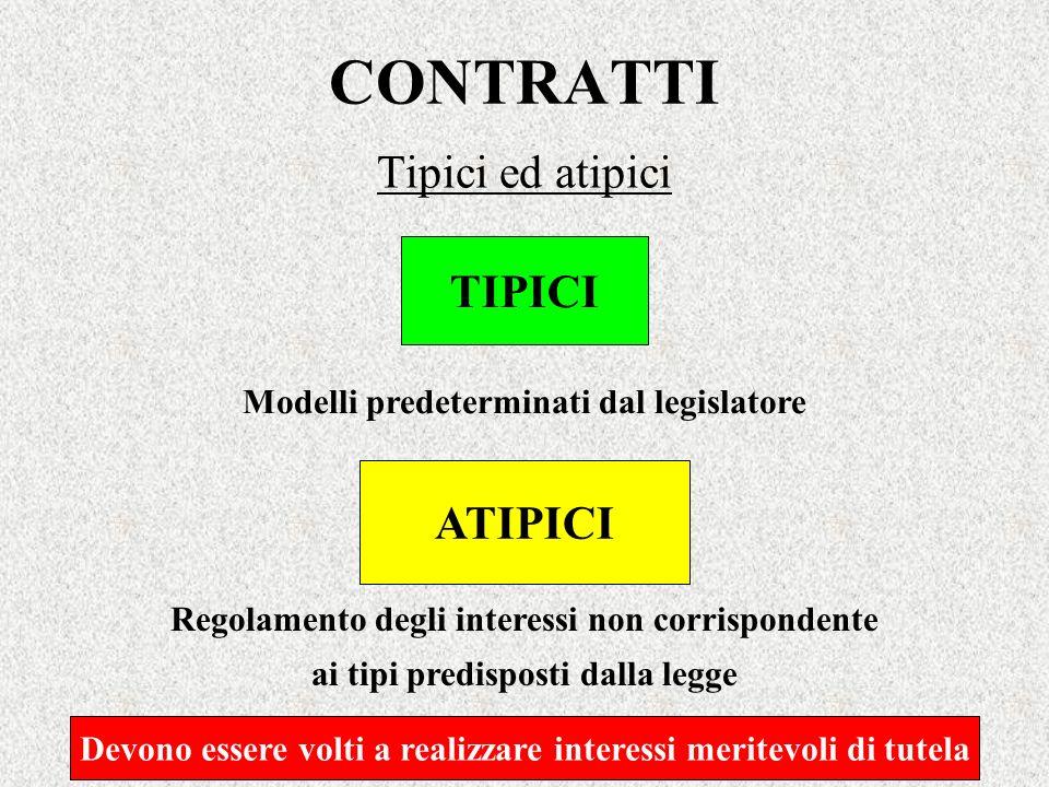 CONTRATTI Tipici ed atipici TIPICI ATIPICI