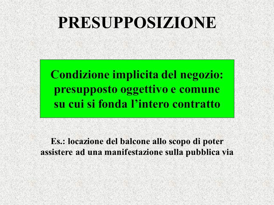 PRESUPPOSIZIONE Condizione implicita del negozio: