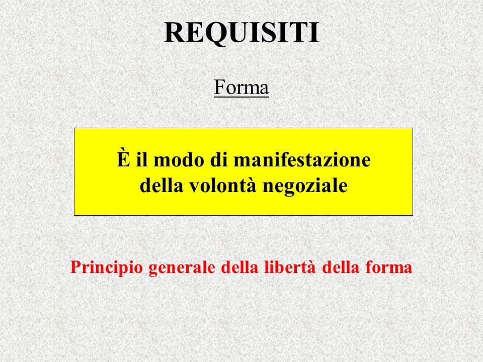 REQUISITI Forma È il modo di manifestazione della volontà negoziale