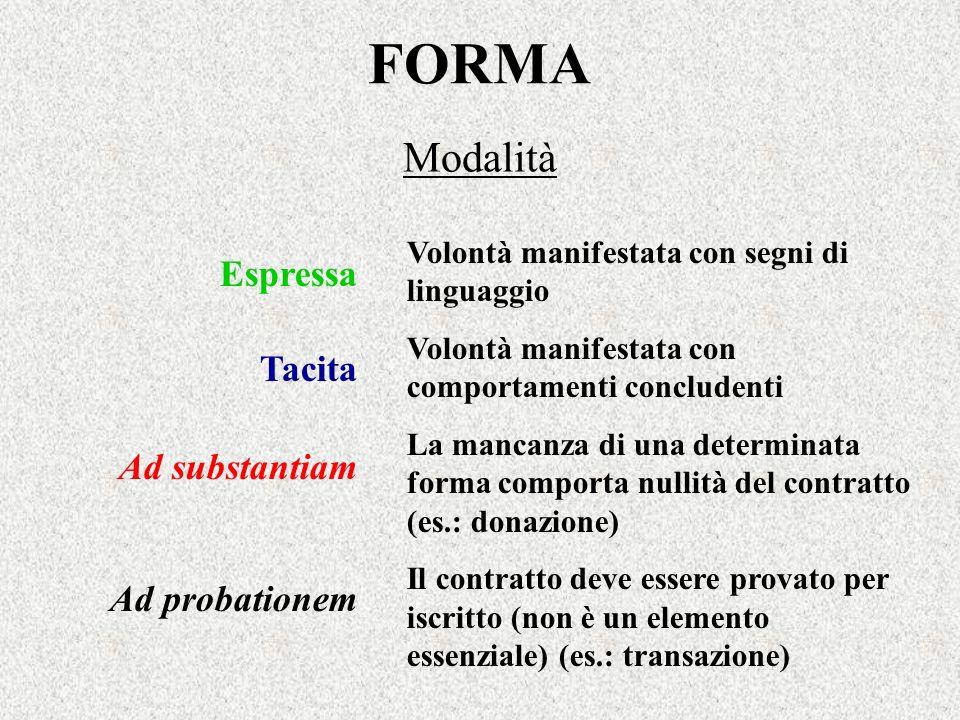 FORMA Modalità Espressa Tacita Ad substantiam Ad probationem