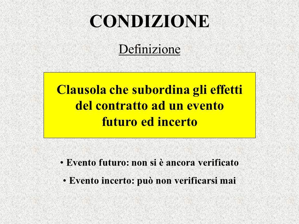 CONDIZIONE Definizione Clausola che subordina gli effetti