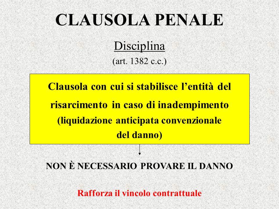 CLAUSOLA PENALE Disciplina Clausola con cui si stabilisce l'entità del