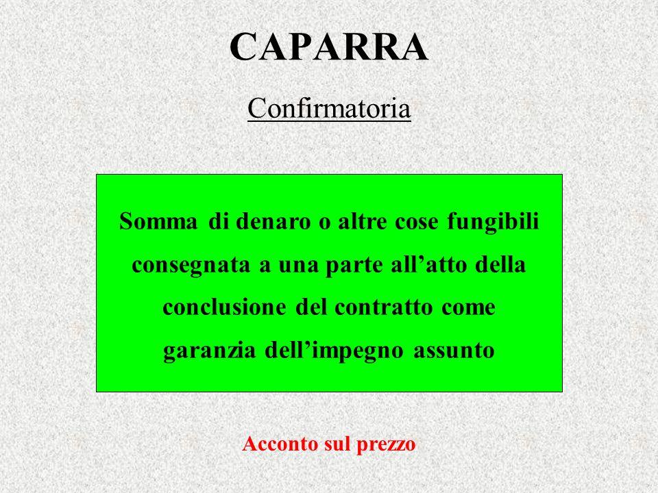CAPARRA Confirmatoria Somma di denaro o altre cose fungibili