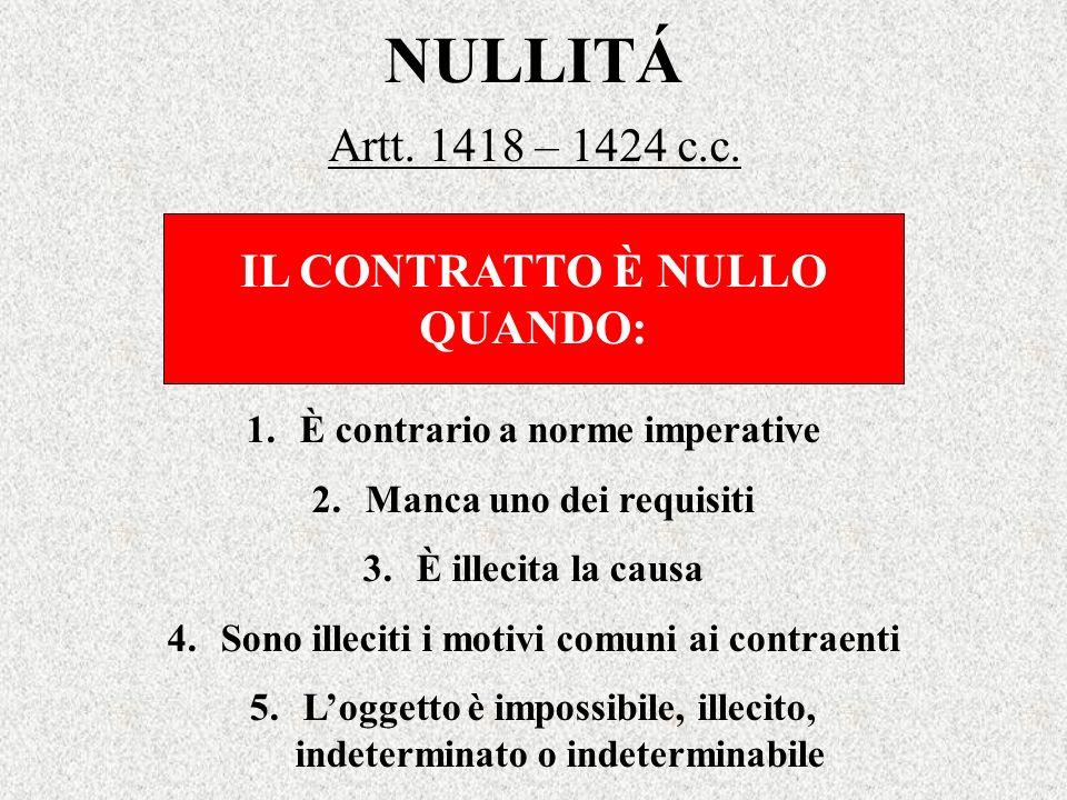 NULLITÁ Artt. 1418 – 1424 c.c. IL CONTRATTO È NULLO QUANDO:
