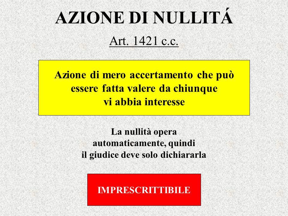 AZIONE DI NULLITÁ Art. 1421 c.c. Azione di mero accertamento che può