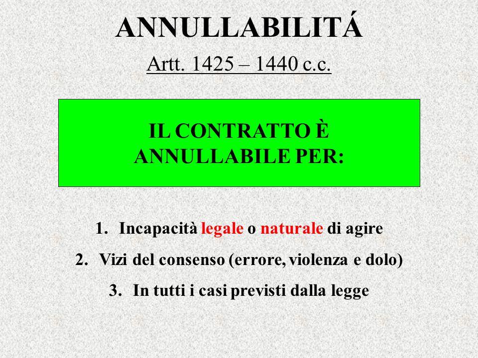 ANNULLABILITÁ Artt. 1425 – 1440 c.c. IL CONTRATTO È ANNULLABILE PER: