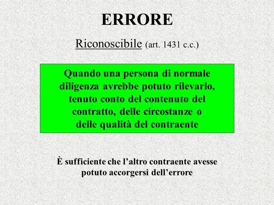 Riconoscibile (art. 1431 c.c.)