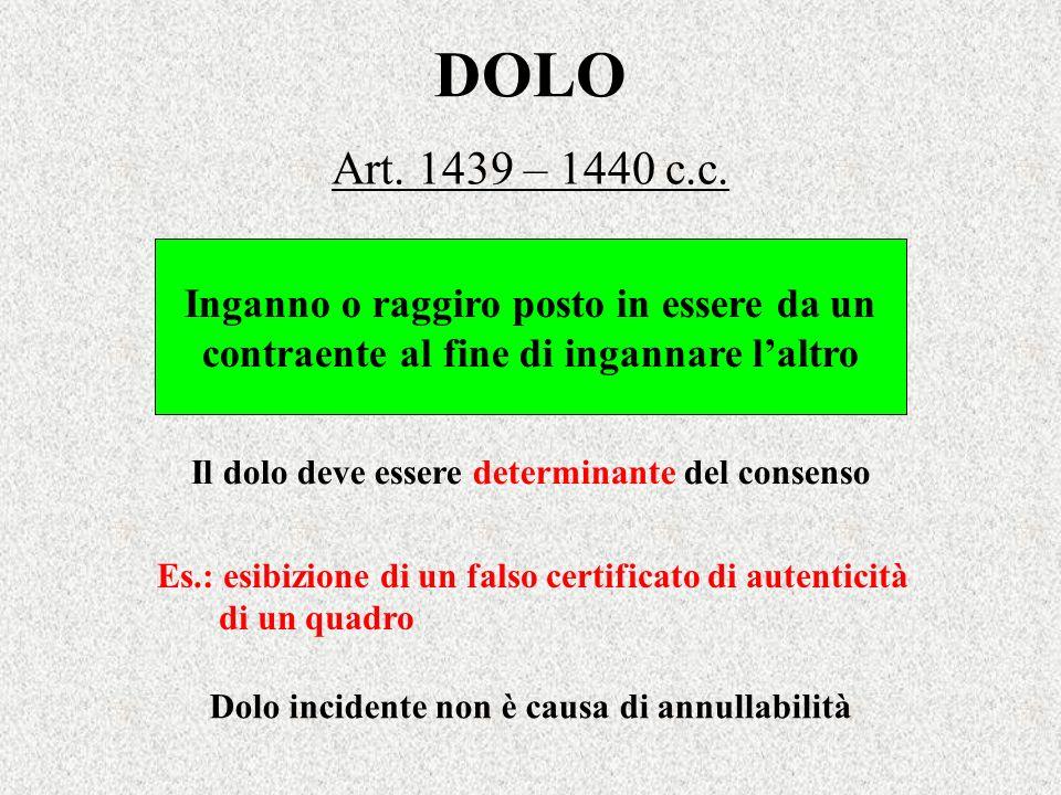 DOLO Art. 1439 – 1440 c.c. Inganno o raggiro posto in essere da un
