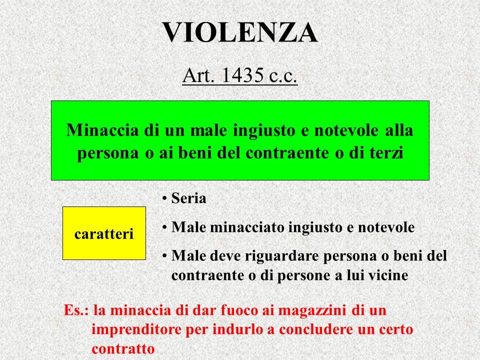 VIOLENZA Art. 1435 c.c. Minaccia di un male ingiusto e notevole alla