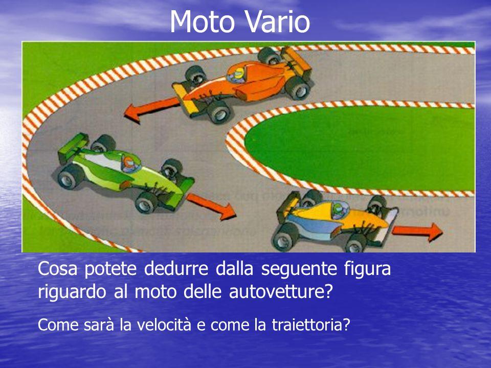 Moto VarioCosa potete dedurre dalla seguente figura riguardo al moto delle autovetture.