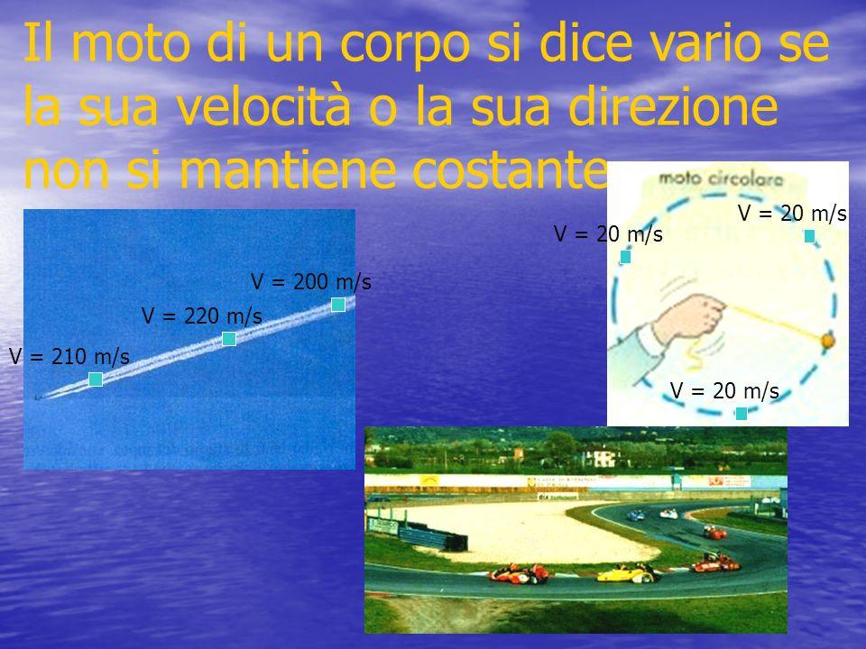 Il moto di un corpo si dice vario se la sua velocità o la sua direzione non si mantiene costante
