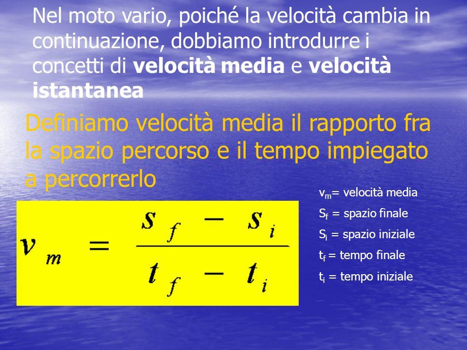 Nel moto vario, poiché la velocità cambia in continuazione, dobbiamo introdurre i concetti di velocità media e velocità istantanea
