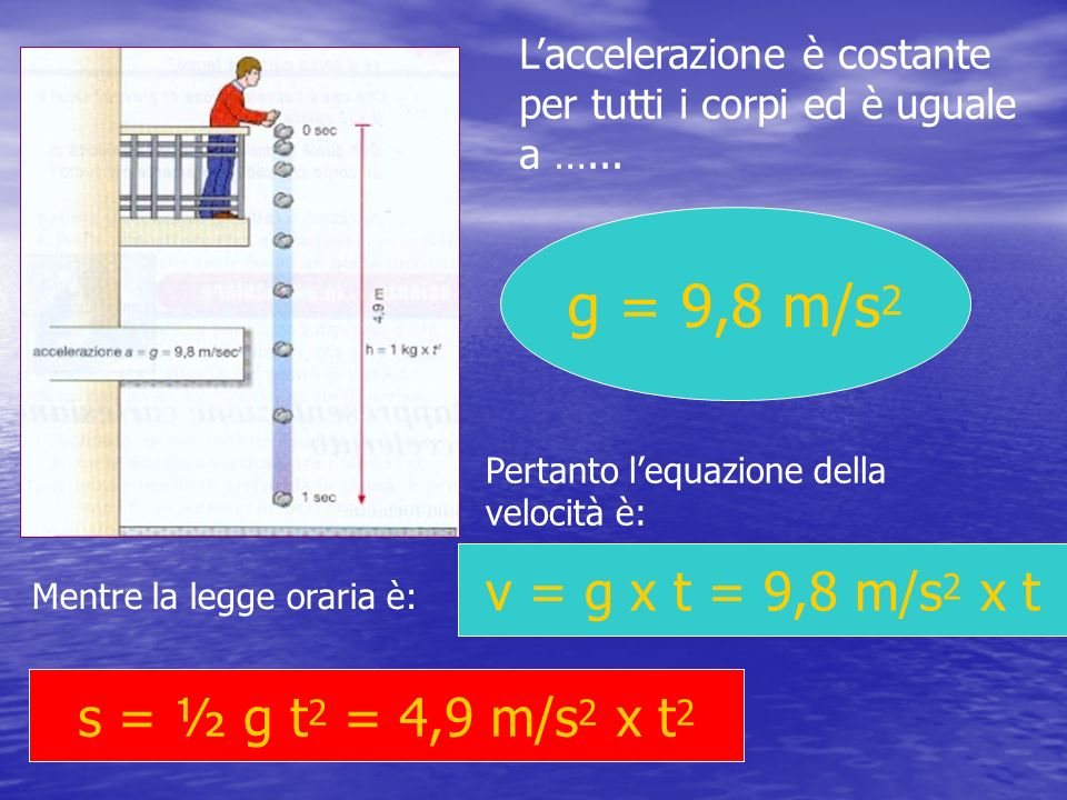 g = 9,8 m/s2 v = g x t = 9,8 m/s2 x t s = ½ g t2 = 4,9 m/s2 x t2
