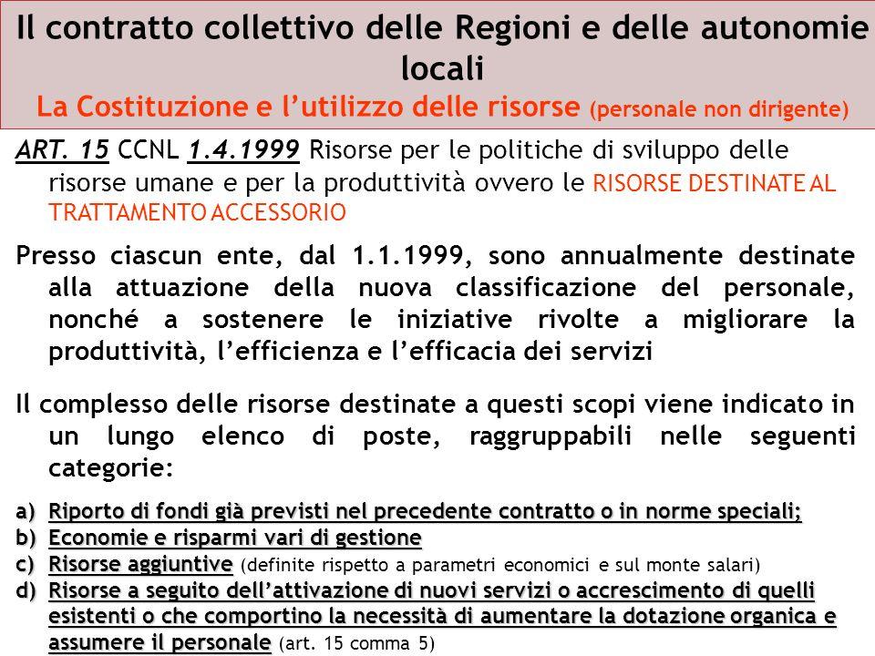 Il contratto collettivo delle Regioni e delle autonomie locali La Costituzione e l'utilizzo delle risorse (personale non dirigente)