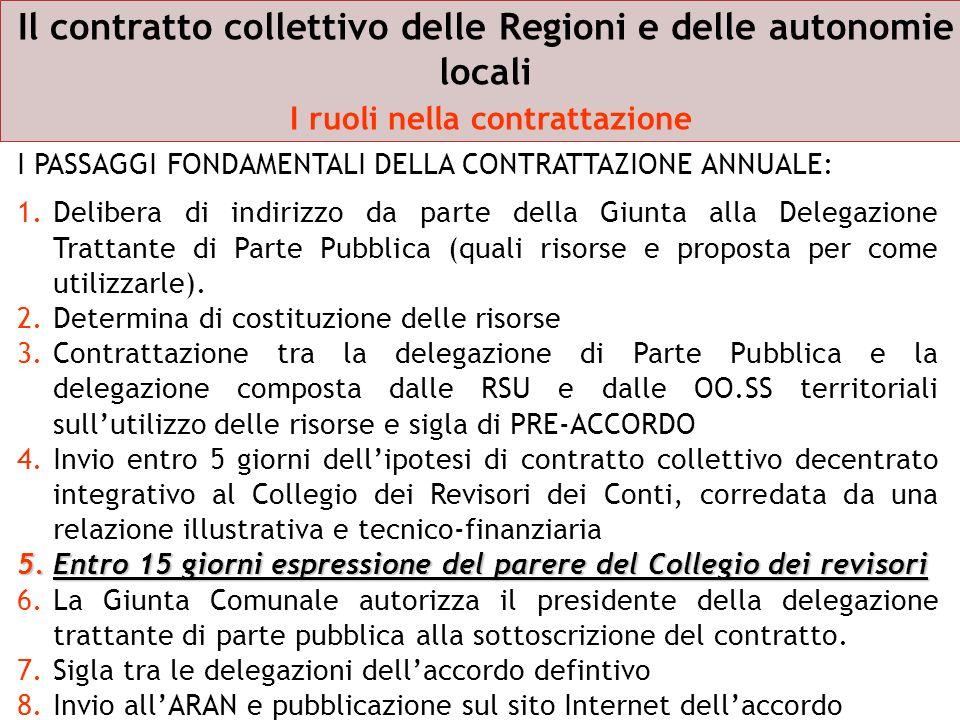 Il contratto collettivo delle Regioni e delle autonomie locali I ruoli nella contrattazione