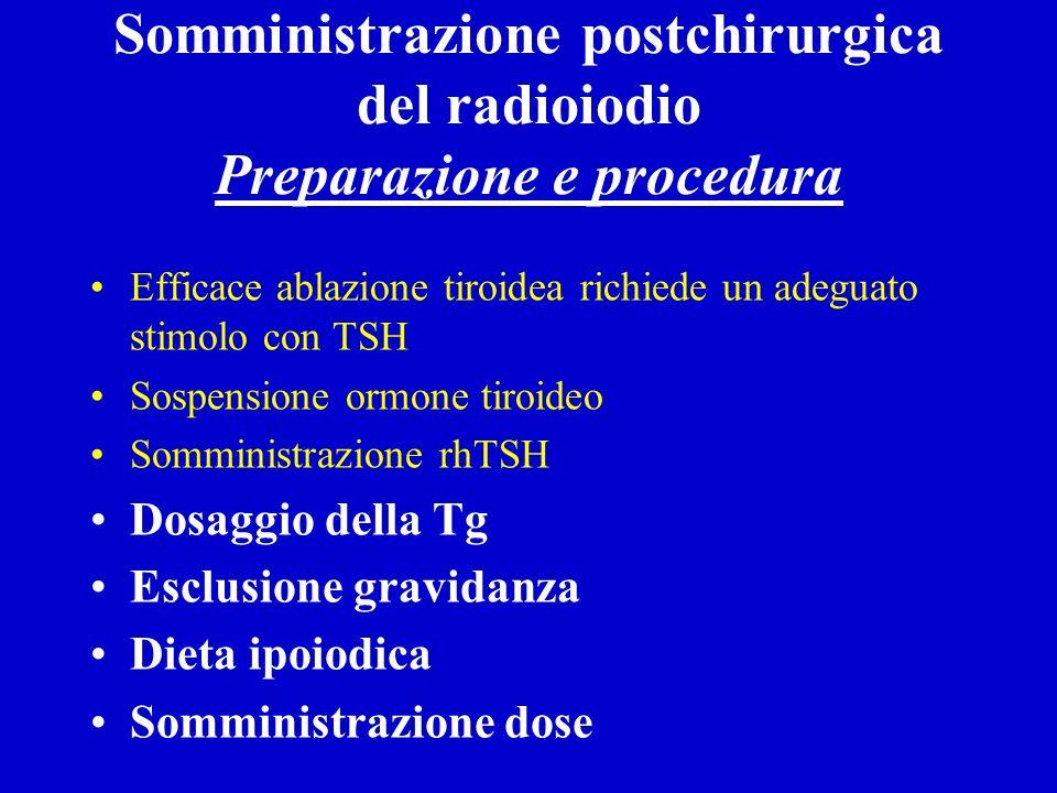 Somministrazione postchirurgica del radioiodio Preparazione e procedura