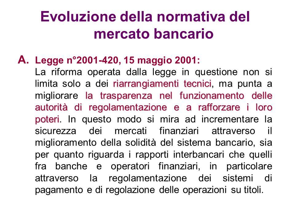 Evoluzione della normativa del mercato bancario