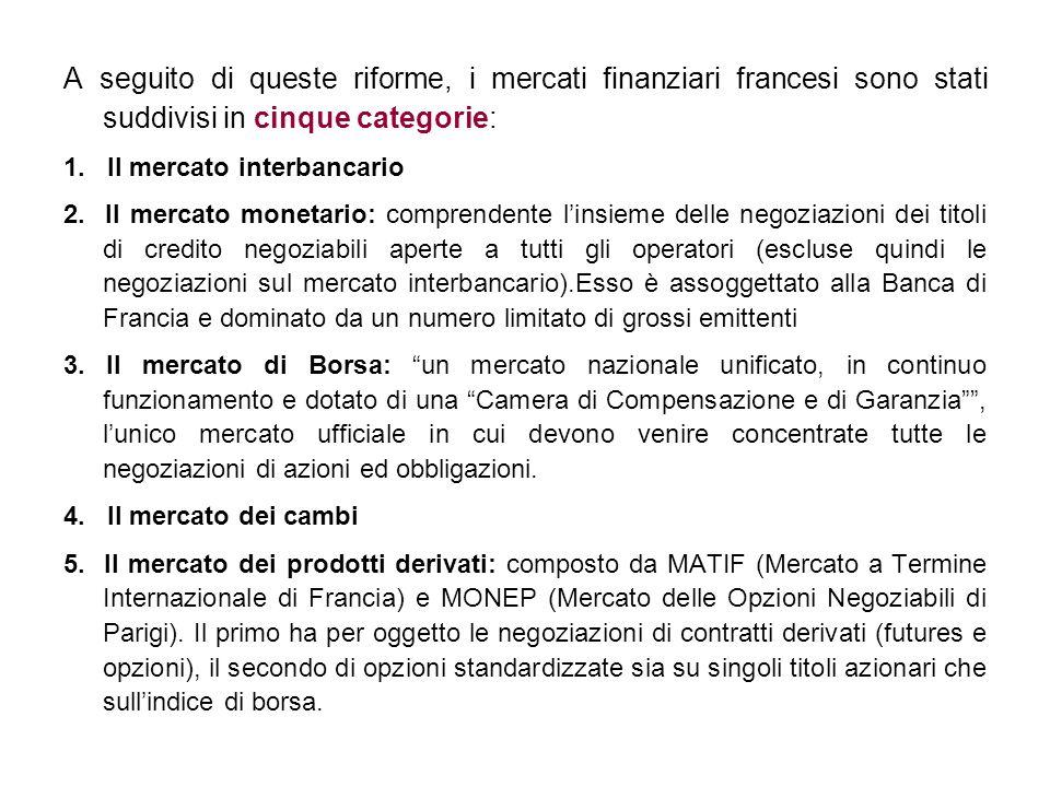 A seguito di queste riforme, i mercati finanziari francesi sono stati suddivisi in cinque categorie: