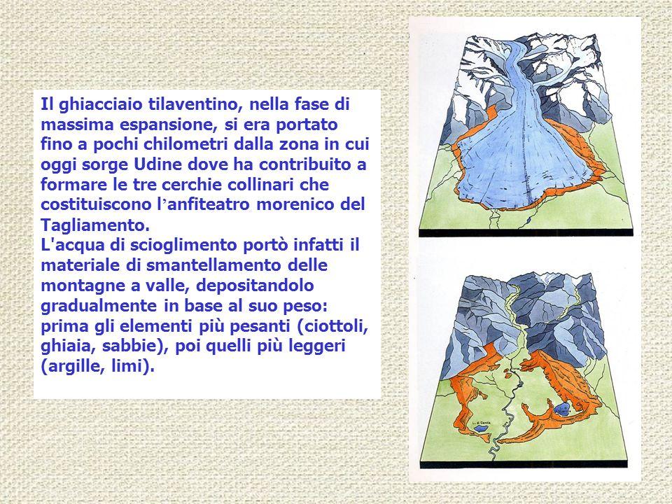 Il ghiacciaio tilaventino, nella fase di massima espansione, si era portato fino a pochi chilometri dalla zona in cui oggi sorge Udine dove ha contribuito a formare le tre cerchie collinari che costituiscono l'anfiteatro morenico del Tagliamento.