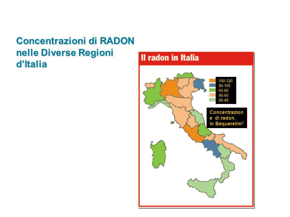 Concentrazioni di RADON nelle Diverse Regioni d'Italia
