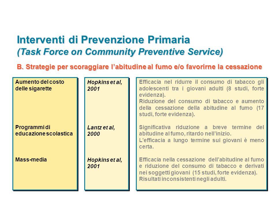 Interventi di Prevenzione Primaria
