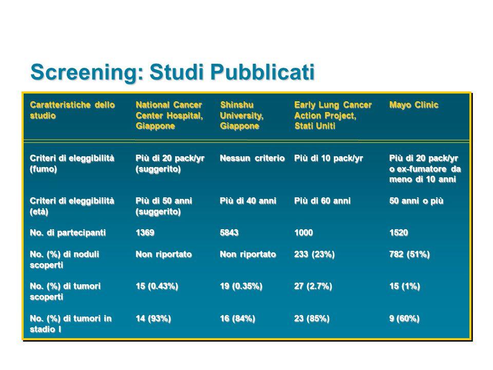 Screening: Studi Pubblicati