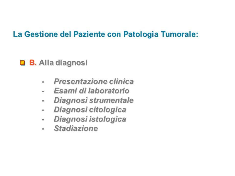 La Gestione del Paziente con Patologia Tumorale: