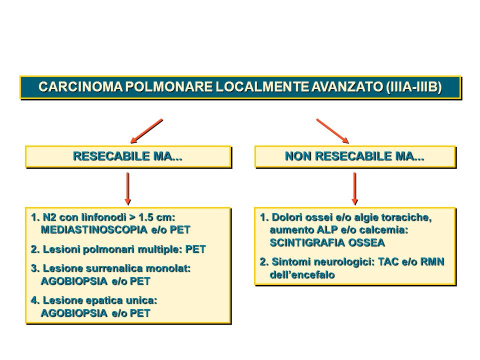 CARCINOMA POLMONARE LOCALMENTE AVANZATO (IIIA-IIIB)